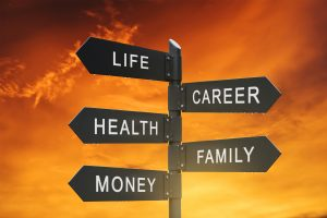 Life, Health, Career and money sign post